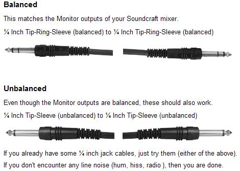 for a 14 phone cable end usually balanced is wired tip positive ring negative and sleeve shield or groundunbalanced is tip positive and sleeve